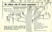 All About Us 1954 Census